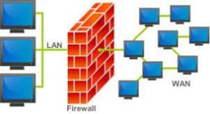 Firewall de borda