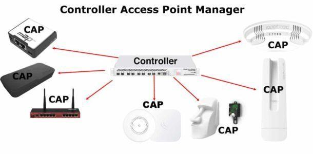 wi-fi mikrotik caps